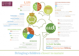 Bringing Children Closer to Nature Report