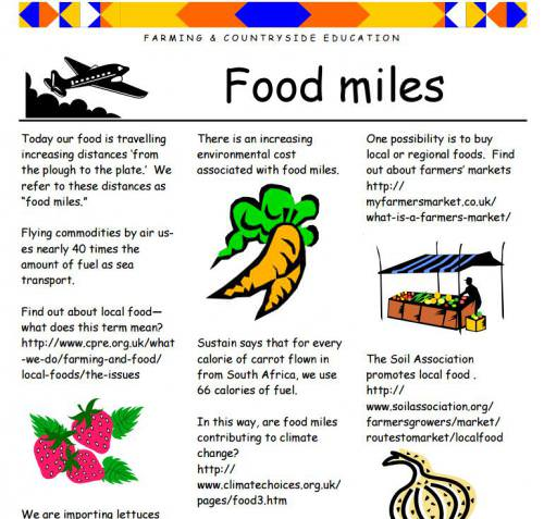 Food miles   Teaching Resources   Countryside Classroom
