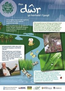 BBSRC Science on the Farm poster - WATER (Welsh version)