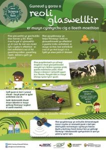BBSRC Science on the Farm poster - GRASSLAND MANAGEMENT (Welsh version)