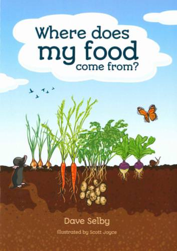 Where does my food come from? | Teaching Resources | Countryside ...