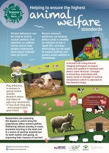 BBSRC Science on the Farm poster - ANIMAL WELFARE