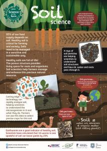 BBSRC Science on the Farm poster - SOIL